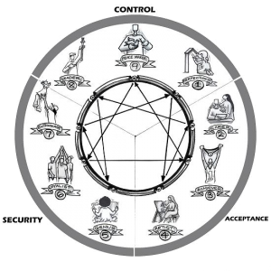 Enneagram-Main-Fullsmaller_transparent